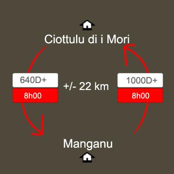 Ciottulu manganu 1